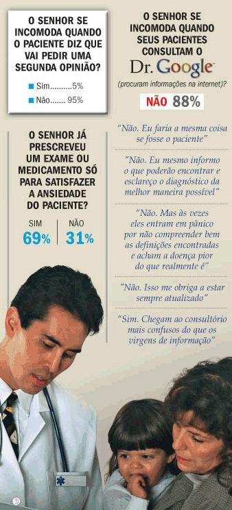 relacao-med05